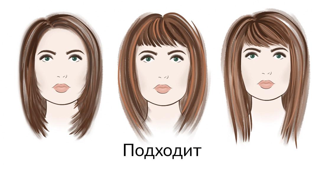 как определить лицо