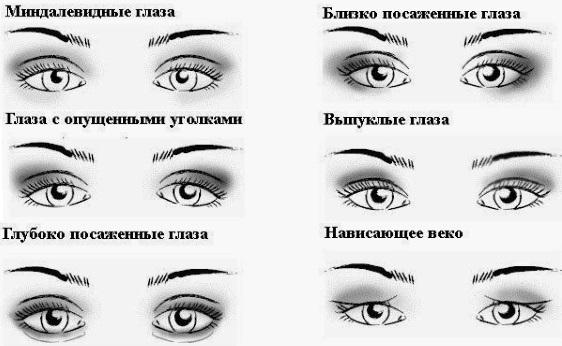 Как сделать маленькие стрелки на глазах