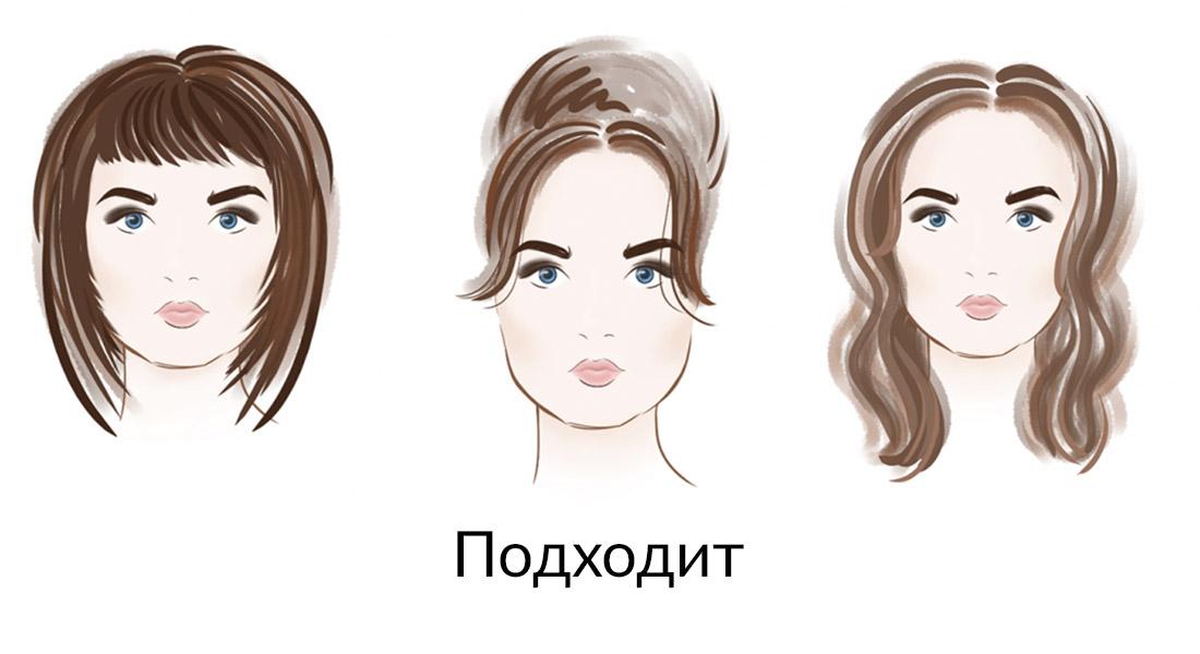 формы лица фото
