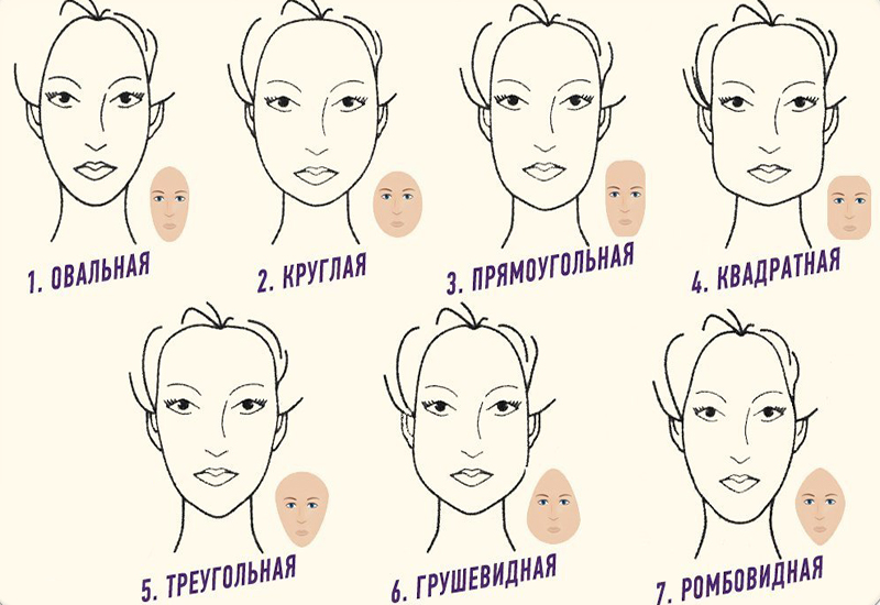 типы лица у женщин