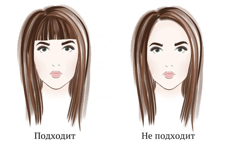 определить тип лица